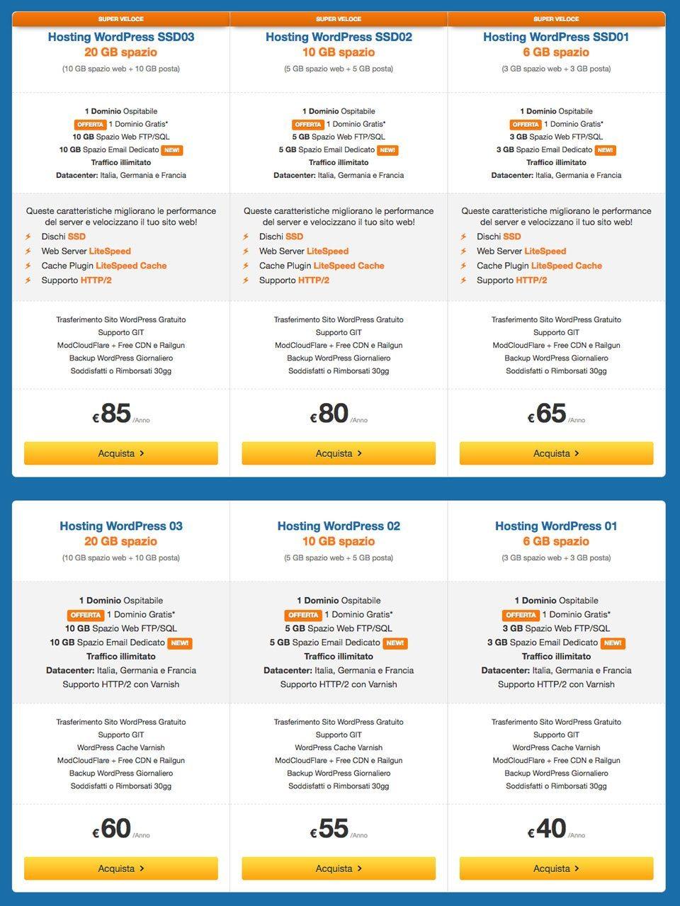 WHosting WordPress recensione